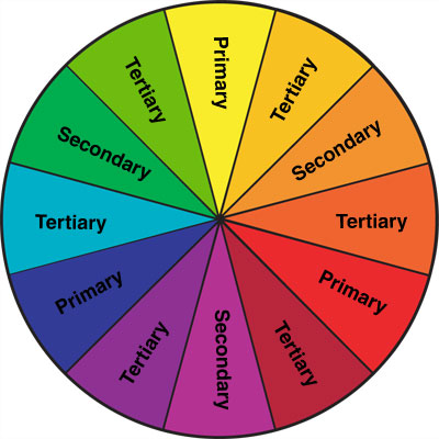 secondary color scheme room  Color 101 – Primary, Secondary